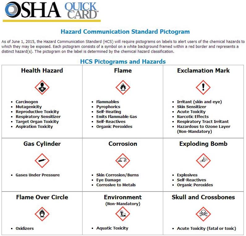 2013_GHS_Hazcom_Pictograms